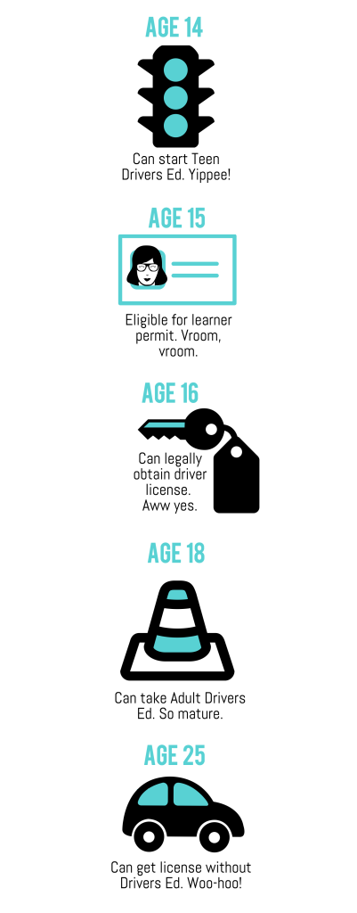 Texas laws on dating ages
