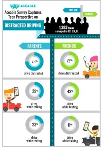 TDS-distracted-driving_infographic