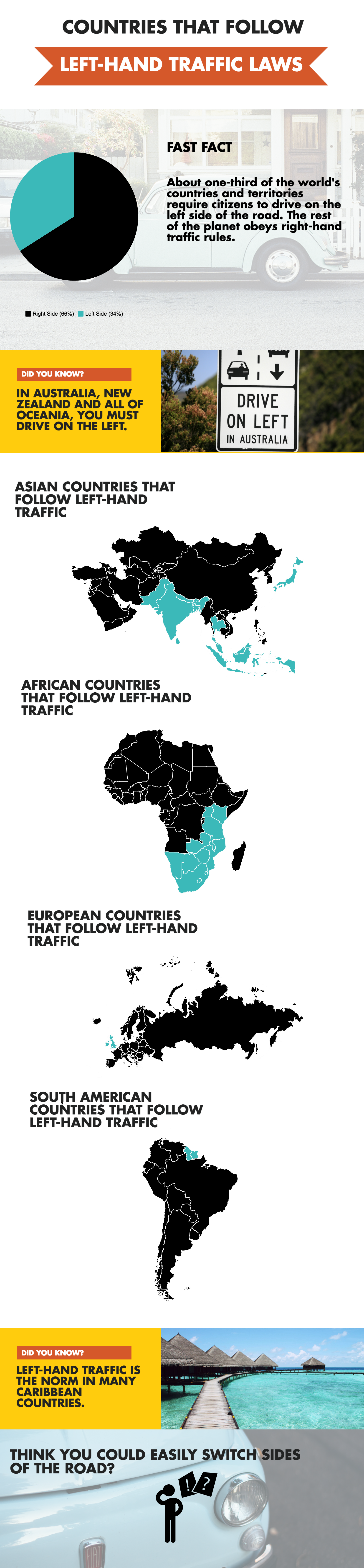 Do you know which countries drive on the left side of the road?