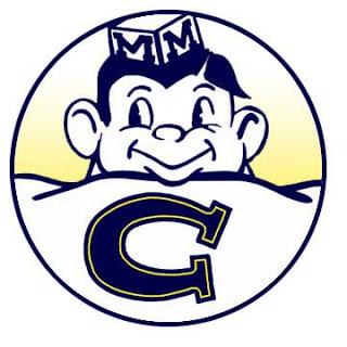 Pennsylvania mascots mighty mikes